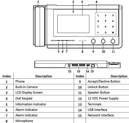 thiết bị màn hình giám sát trung tâm DS KM 8301