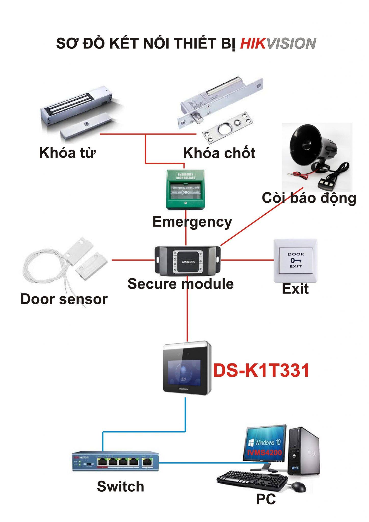 SƠ ĐỒ KẾT NỐI MÁY CHẤM CÔNG NHẬN DIỆN KHUÔN MẶT DS - K1T331