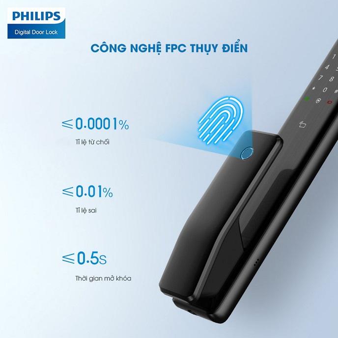 Philips Alpha